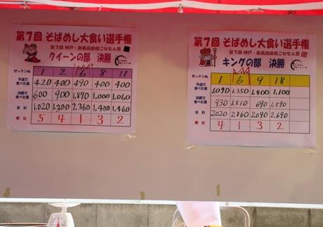 第7回そばめし大食い選手権